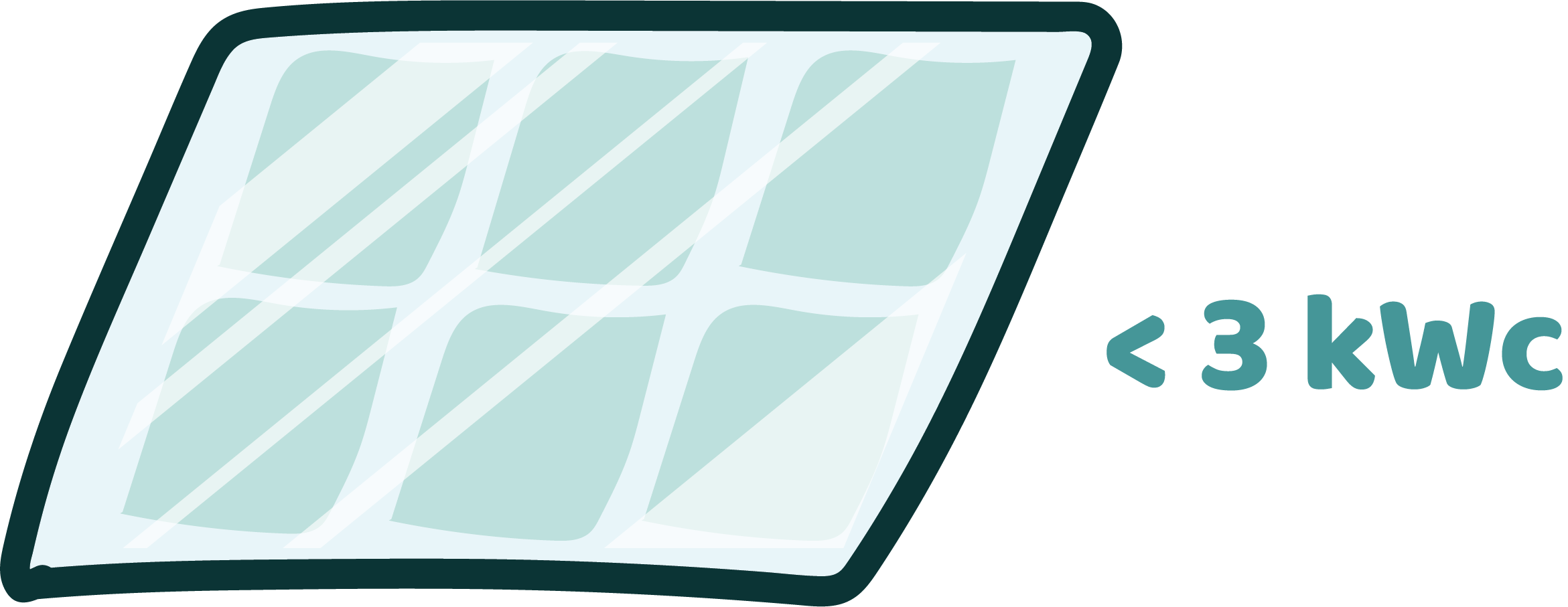 Comment déclarer les revenus de vos panneaux solaires aux impôts ? 1